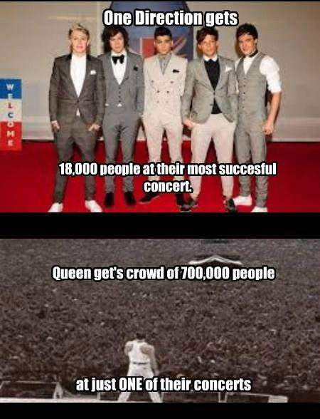 One Direction 18,000 people at concert and Queen 700,000 people at concert