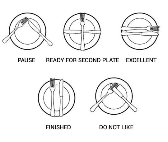 Plate etiquette.