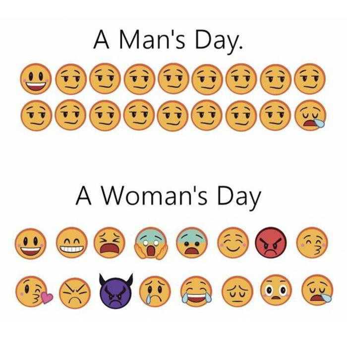 Emoji Man's day vs. Woman's day