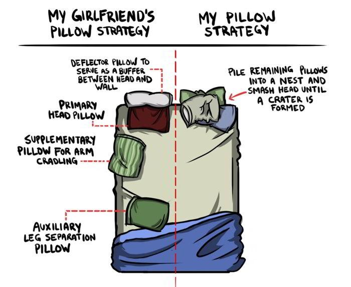 Pillow Strategy Girlfriend vs. Boyfriend